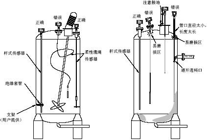液晶电源板接线图